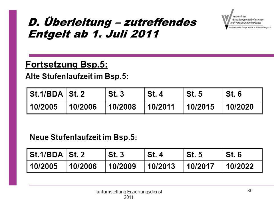 80 D. Überleitung – zutreffendes Entgelt ab 1. Juli 2011 Fortsetzung Bsp.5: Alte Stufenlaufzeit im Bsp.5: St.1/BDASt. 2St. 3St. 4St. 5St. 6 10/200510/