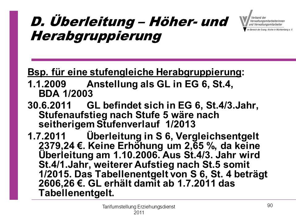 90 D. Überleitung – Höher- und Herabgruppierung Bsp. für eine stufengleiche Herabgruppierung: 1.1.2009Anstellung als GL in EG 6, St.4, BDA 1/2003 30.6