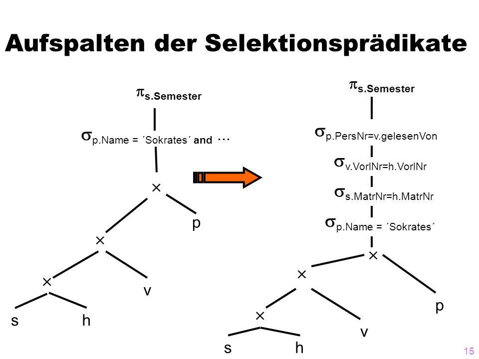 15 Aufspalten der Selektionsprädikate sh v p     p.Name = ´Sokrates´ and...
