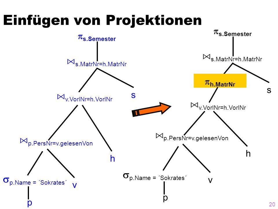 20 Einfügen von Projektionen s h v p A s.MatrNr=h.MatrNr A p.PersNr=v.gelesenVon  s.Semester  p.Name = ´Sokrates´ A v.VorlNr=h.VorlNr s h v p A s.MatrNr=h.MatrNr A p.PersNr=v.gelesenVon  s.Semester  p.Name = ´Sokrates´ A v.VorlNr=h.VorlNr  h.MatrNr
