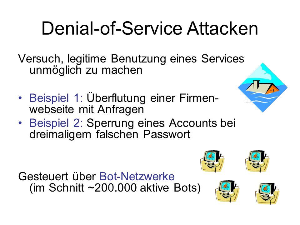 Denial-of-Service Attacken Versuch, legitime Benutzung eines Services unmöglich zu machen Beispiel 1: Überflutung einer Firmen- webseite mit Anfragen Beispiel 2: Sperrung eines Accounts bei dreimaligem falschen Passwort Gesteuert über Bot-Netzwerke (im Schnitt ~200.000 aktive Bots)