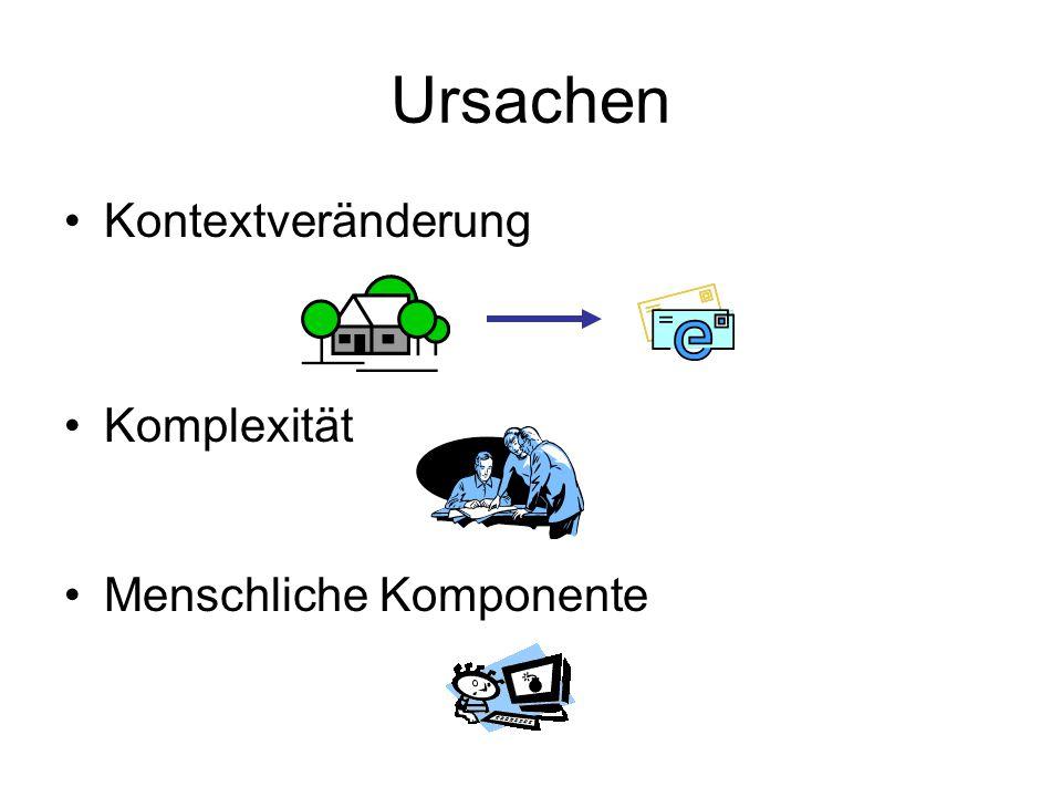 Ursachen Kontextveränderung Komplexität Menschliche Komponente