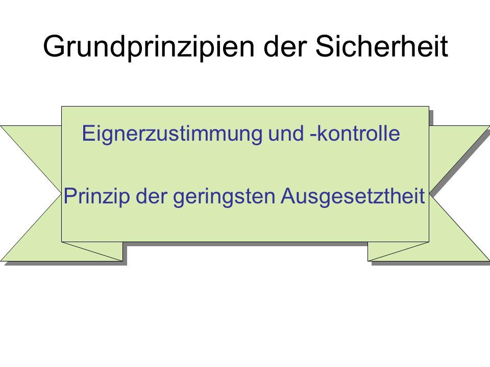 Grundprinzipien der Sicherheit Eignerzustimmung und -kontrolle Prinzip der geringsten Ausgesetztheit