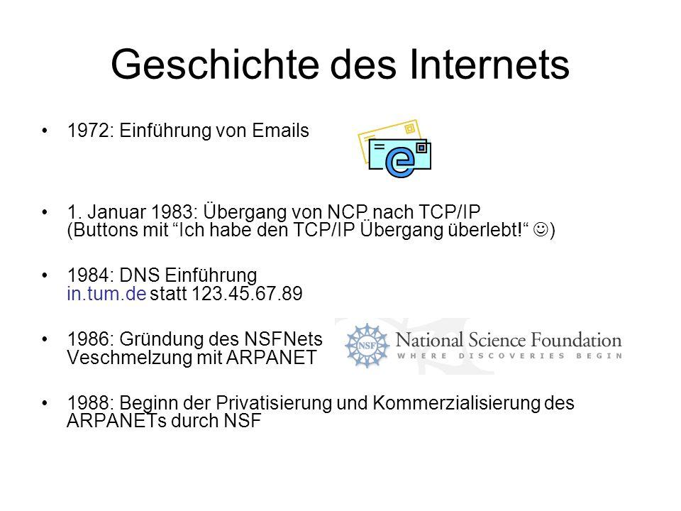 Geschichte des Internets 1989: –>100.000 Computer am ARPANET –ARPANET wird zum Internet –Tim Berners-Lee implementiert erstes HTTP Protokoll (Anfang des World Wide Web) –Erster dial-up ISP (Internet Service Provider)