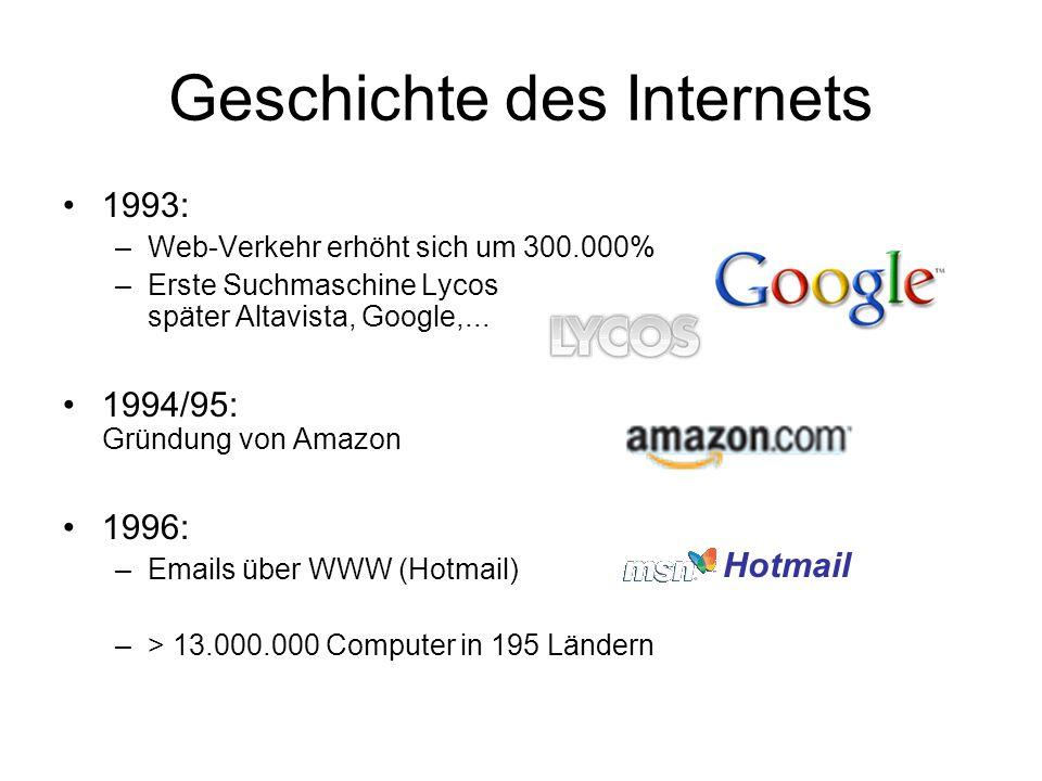 Geschichte des Internets 1993: –Web-Verkehr erhöht sich um 300.000% –Erste Suchmaschine Lycos später Altavista, Google,...