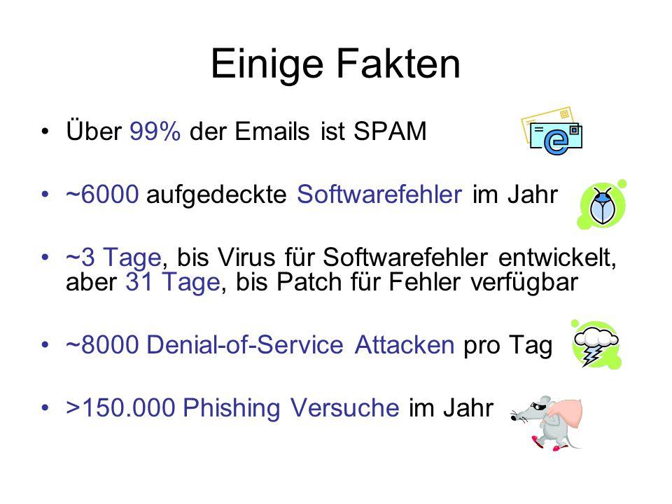Einige Fakten Über 99% der Emails ist SPAM ~6000 aufgedeckte Softwarefehler im Jahr ~3 Tage, bis Virus für Softwarefehler entwickelt, aber 31 Tage, bis Patch für Fehler verfügbar ~8000 Denial-of-Service Attacken pro Tag >150.000 Phishing Versuche im Jahr