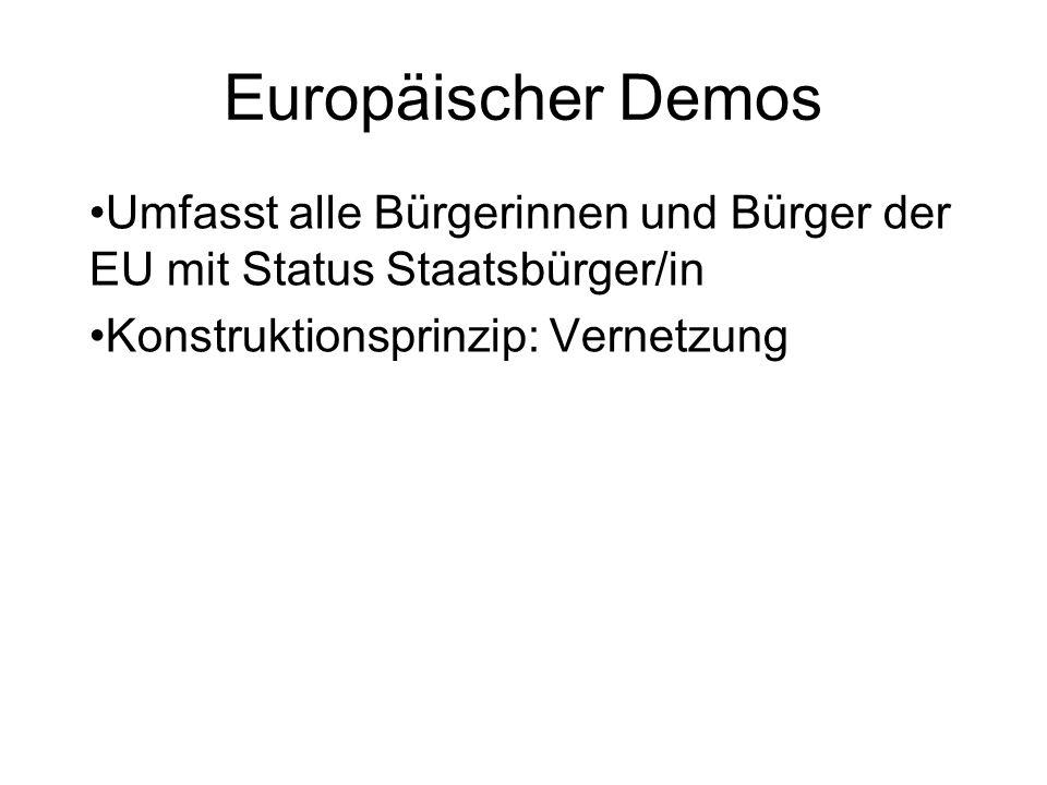 Europäischer Demos Umfasst alle Bürgerinnen und Bürger der EU mit Status Staatsbürger/in Konstruktionsprinzip: Vernetzung