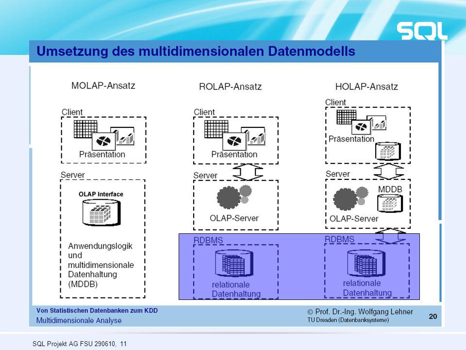 SQL Projekt AG FSU 290610, 11
