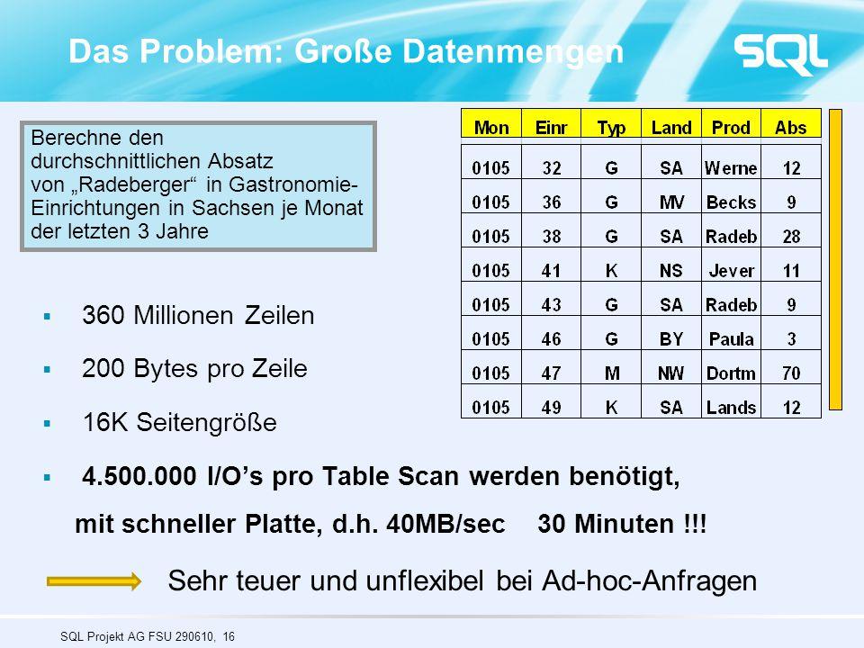 SQL Projekt AG FSU 290610, 16  360 Millionen Zeilen  200 Bytes pro Zeile  16K Seitengröße  4.500.000 I/O's pro Table Scan werden benötigt, mit sch