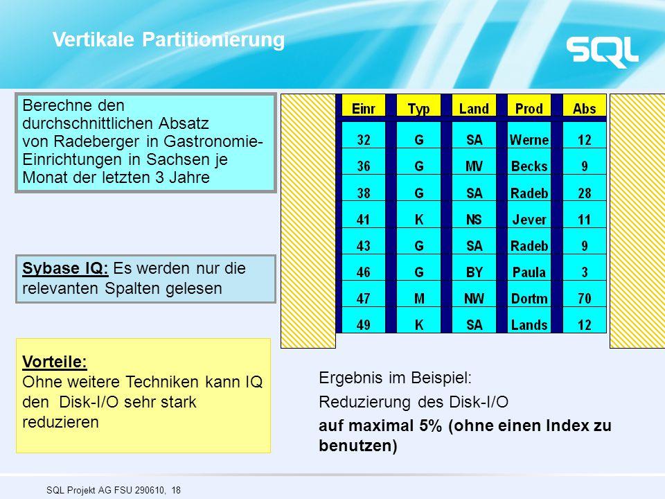 SQL Projekt AG FSU 290610, 18 Sybase IQ: Es werden nur die relevanten Spalten gelesen Vorteile: Ohne weitere Techniken kann IQ den Disk-I/O sehr stark reduzieren Berechne den durchschnittlichen Absatz von Radeberger in Gastronomie- Einrichtungen in Sachsen je Monat der letzten 3 Jahre Ergebnis im Beispiel: Reduzierung des Disk-I/O auf maximal 5% (ohne einen Index zu benutzen) Vertikale Partitionierung