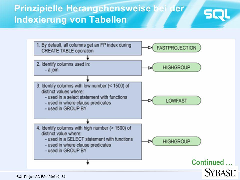 SQL Projekt AG FSU 290610, 39 Prinzipielle Herangehensweise bei der Indexierung von Tabellen