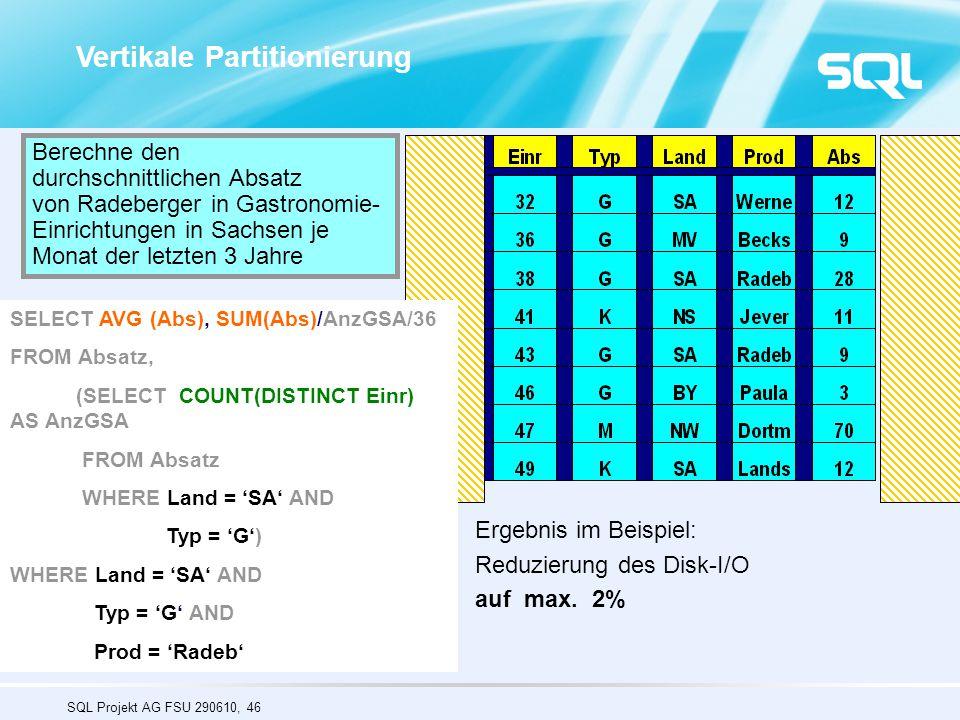 SQL Projekt AG FSU 290610, 46 Sybase IQ: Es werden nur die relevanten Spalten gelesen Berechne den durchschnittlichen Absatz von Radeberger in Gastronomie- Einrichtungen in Sachsen je Monat der letzten 3 Jahre Ergebnis im Beispiel: Reduzierung des Disk-I/O auf max.