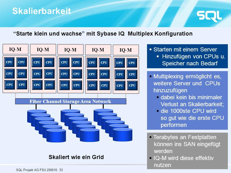 SQL Projekt AG FSU 290610, 53 Skalierbarkeit IQ-M CPU  Starten mit einem Server  Hinzufügen von CPUs u. Speicher nach Bedarf IQ-M CPU IQ-M CPU IQ-M