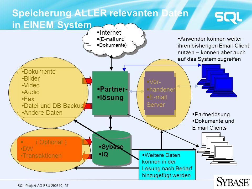 SQL Projekt AG FSU 290610, 57 Speicherung ALLER relevanten Daten in EINEM System  Partner-  lösung  Sybase  IQ  Internet  (E-mail und  Dokument