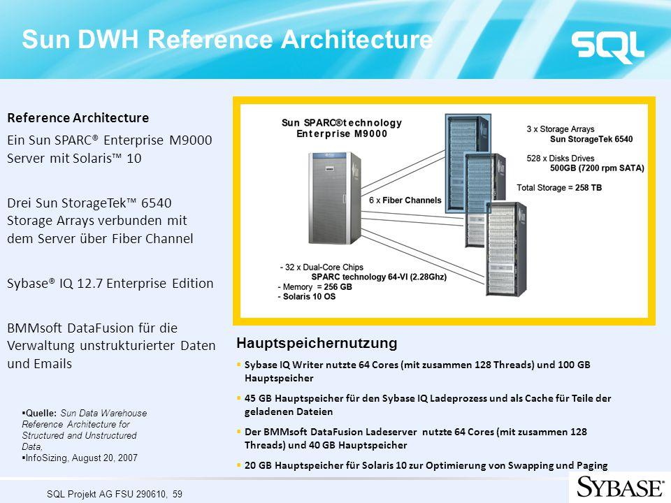 SQL Projekt AG FSU 290610, 59 Sun DWH Reference Architecture Reference Architecture Ein Sun SPARC® Enterprise M9000 Server mit Solaris™ 10 Drei Sun St