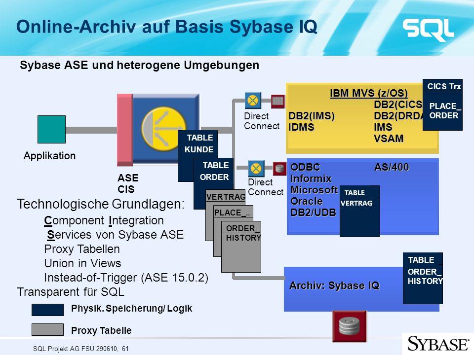 SQL Projekt AG FSU 290610, 61 ODBC AS/400 Informix Microsoft OracleDB2/UDB ASE CIS IBM MVS (z/OS) DB2(CICS) IBM MVS (z/OS) DB2(CICS) DB2(IMS)DB2(DRDA) IDMSIMS VSAM Direct Connect Direct Connect Applikation Technologische Grundlagen: Component Integration Services von Sybase ASE Proxy Tabellen Union in Views Instead-of-Trigger (ASE 15.0.2) Transparent für SQL Archiv: Sybase IQ KUNDE ORDER VERTRAG ORDER_ HISTORY PLACE_ ORDER TABLE CICS Trx Physik.