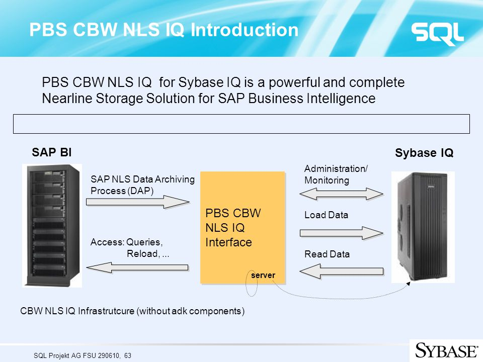 SQL Projekt AG FSU 290610, 63 PBS CBW NLS IQ Introduction PBS CBW NLS IQ for Sybase IQ is a powerful and complete Nearline Storage Solution for SAP Bu