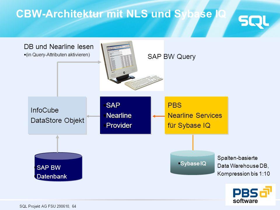 SQL Projekt AG FSU 290610, 64 CBW-Architektur mit NLS und Sybase IQ  SAP  Nearline  Provider  SAP  Nearline  Provider InfoCube DataStore Objekt