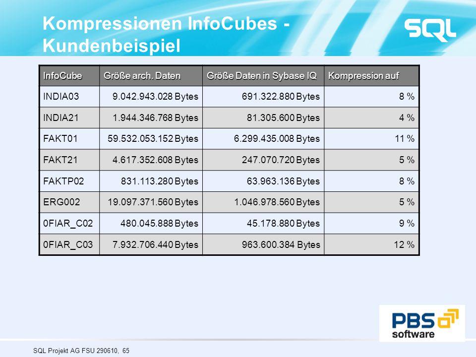 SQL Projekt AG FSU 290610, 65 Kompressionen InfoCubes - Kundenbeispiel InfoCube Größe arch. Daten Größe Daten in Sybase IQ Kompression auf INDIA039.04