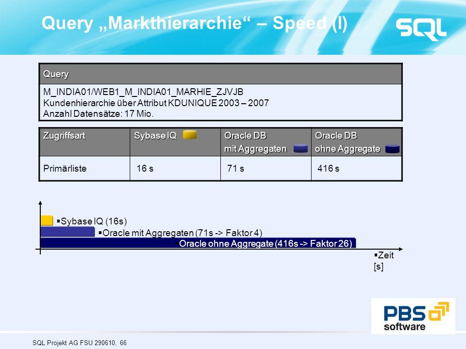"""SQL Projekt AG FSU 290610, 66 Query """"Markthierarchie – Speed (I)Query M_INDIA01/WEB1_M_INDIA01_MARHIE_ZJVJB Kundenhierarchie über Attribut KDUNIQUE 2003 – 2007 Anzahl Datensätze: 17 Mio."""