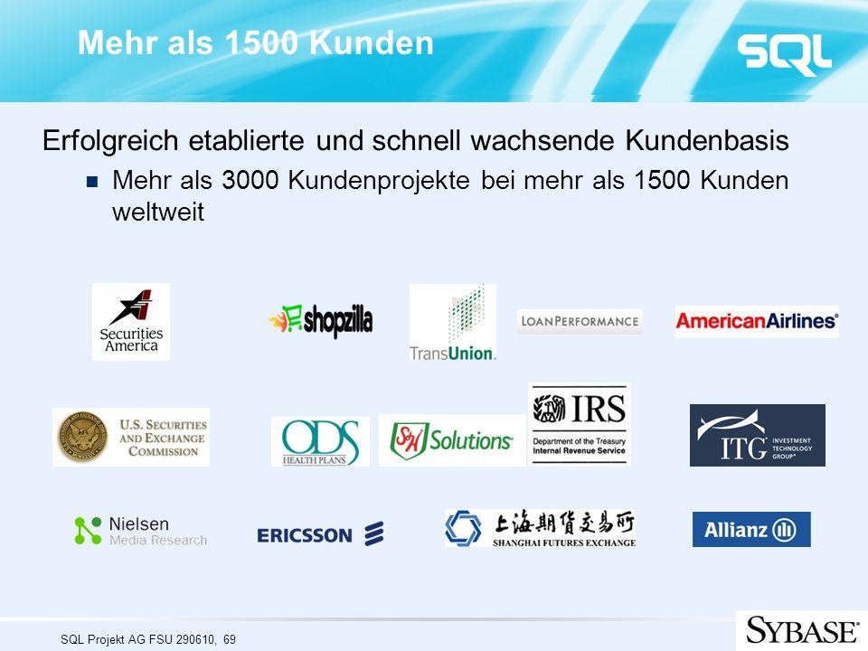 SQL Projekt AG FSU 290610, 69 Mehr als 1500 Kunden Erfolgreich etablierte und schnell wachsende Kundenbasis Mehr als 3000 Kundenprojekte bei mehr als 1500 Kunden weltweit