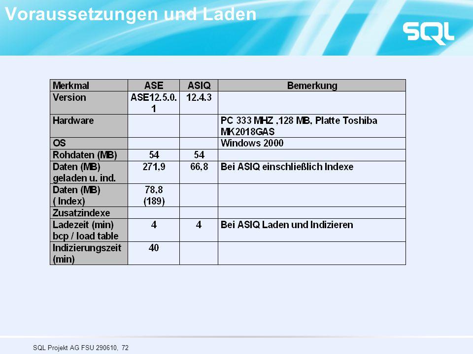 SQL Projekt AG FSU 290610, 72 Voraussetzungen und Laden