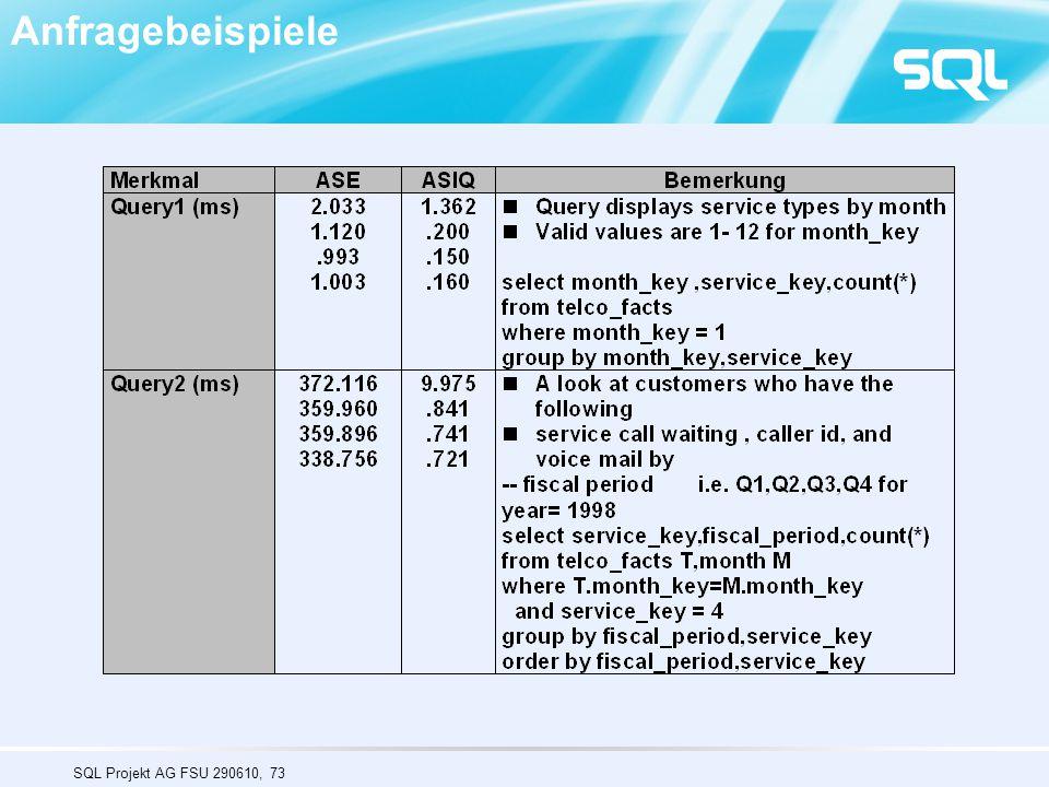 SQL Projekt AG FSU 290610, 73 Anfragebeispiele