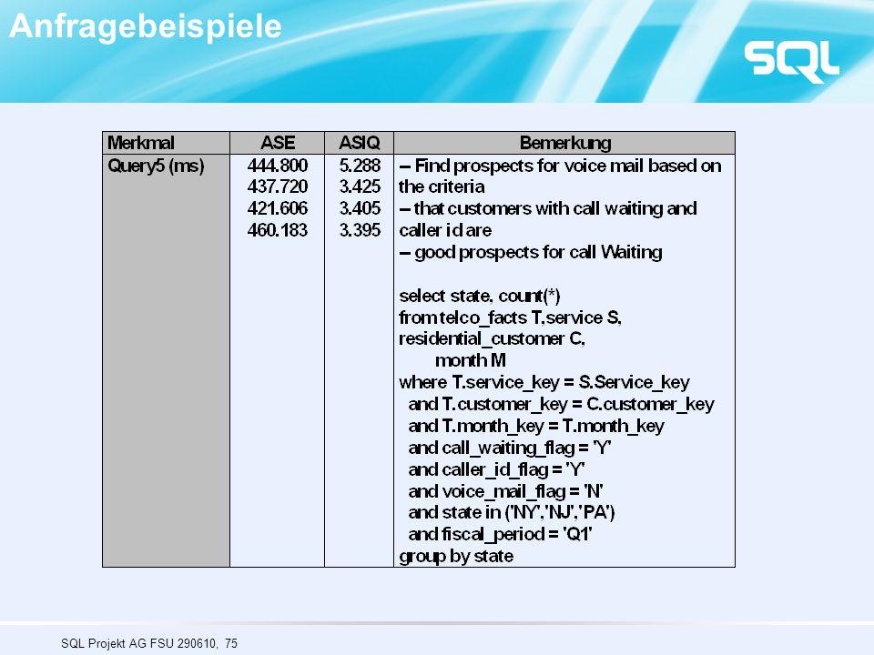 SQL Projekt AG FSU 290610, 75 Anfragebeispiele