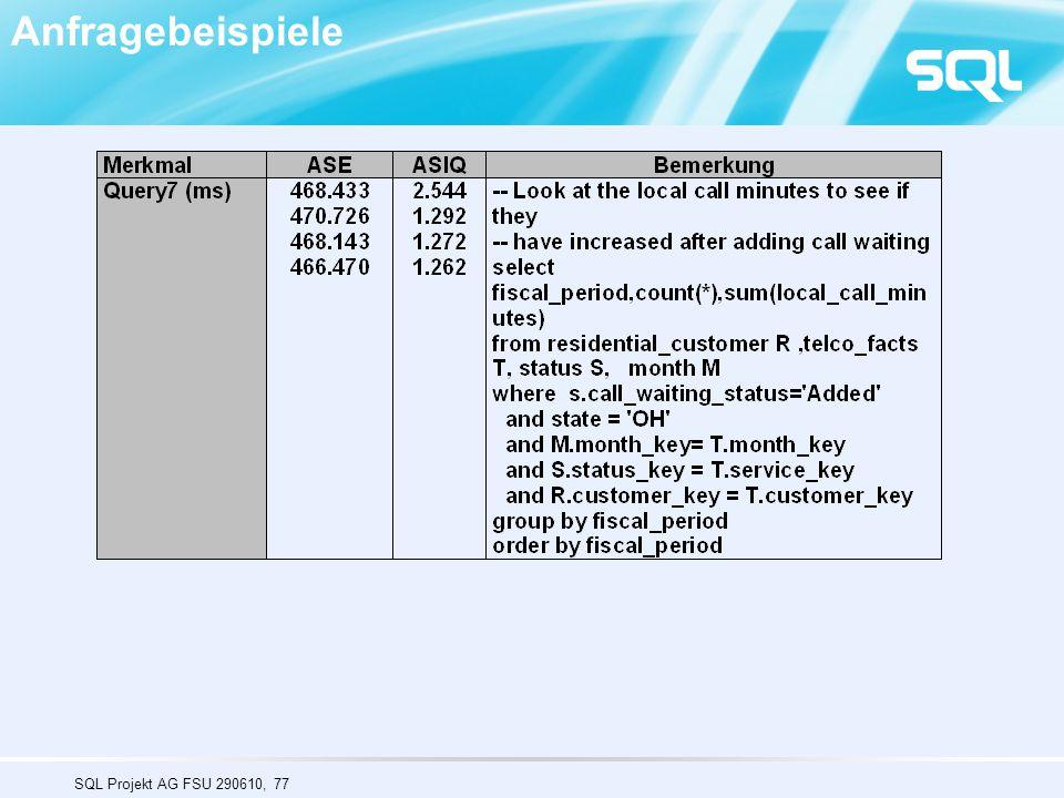 SQL Projekt AG FSU 290610, 77 Anfragebeispiele