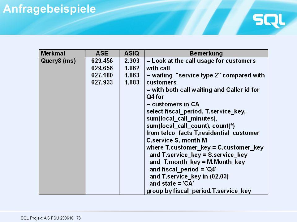 SQL Projekt AG FSU 290610, 78 Anfragebeispiele