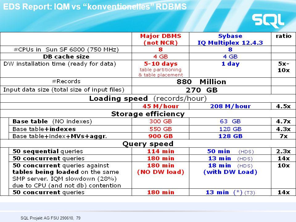 SQL Projekt AG FSU 290610, 79 EDS Report: IQM vs konventionelles RDBMS