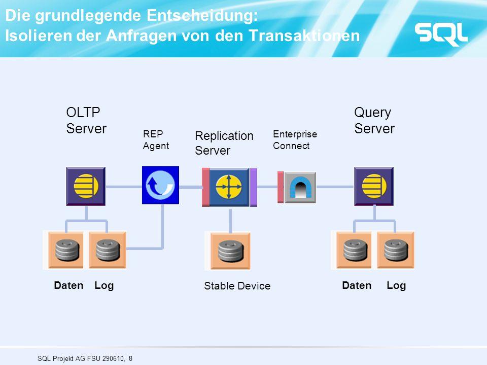 SQL Projekt AG FSU 290610, 8 Die grundlegende Entscheidung: Isolieren der Anfragen von den Transaktionen DatenLog Query Server Enterprise Connect Replication Server Stable Device REP Agent DatenLog OLTP Server