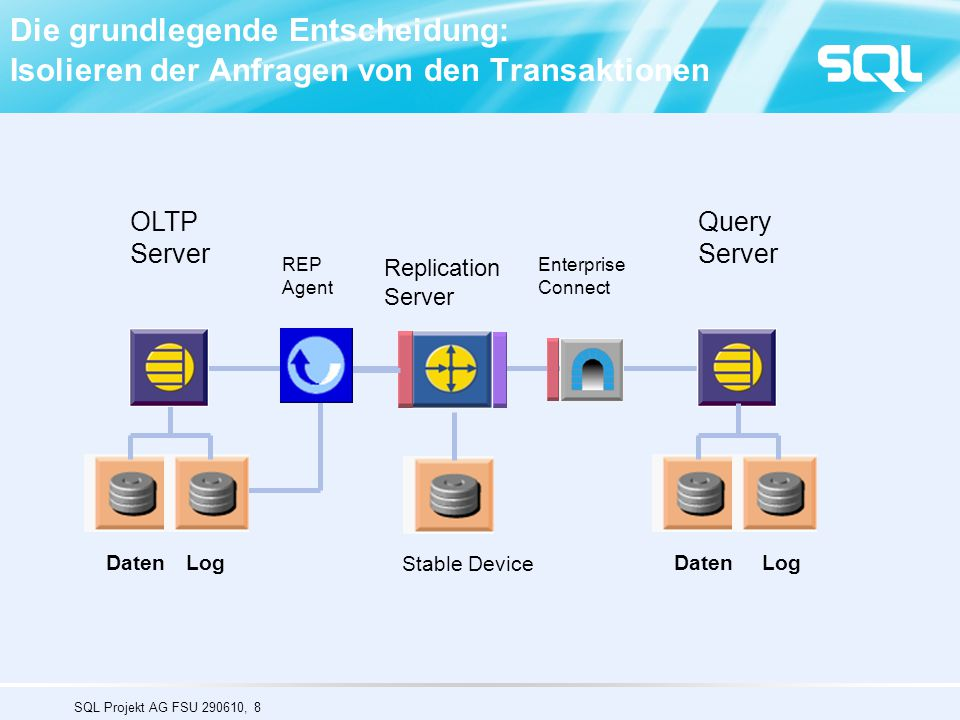 SQL Projekt AG FSU 290610, 49 Eurostat : Vertikale Partitionierung