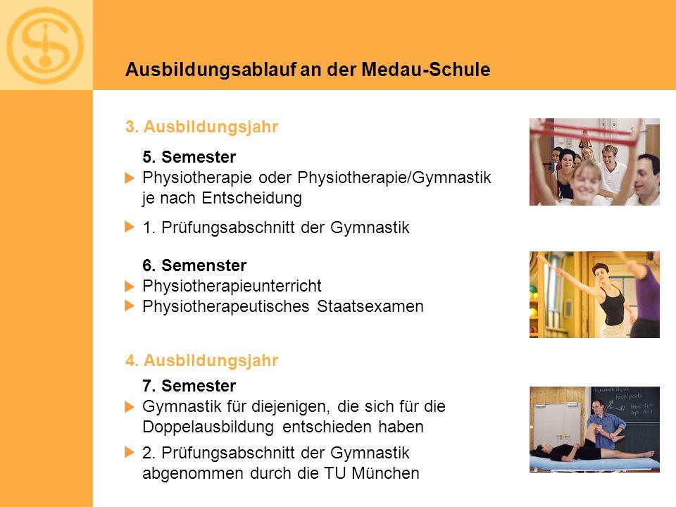 Ausbildungsablauf an der Medau-Schule 3. Ausbildungsjahr 4. Ausbildungsjahr 5. Semester Physiotherapie oder Physiotherapie/Gymnastik je nach Entscheid