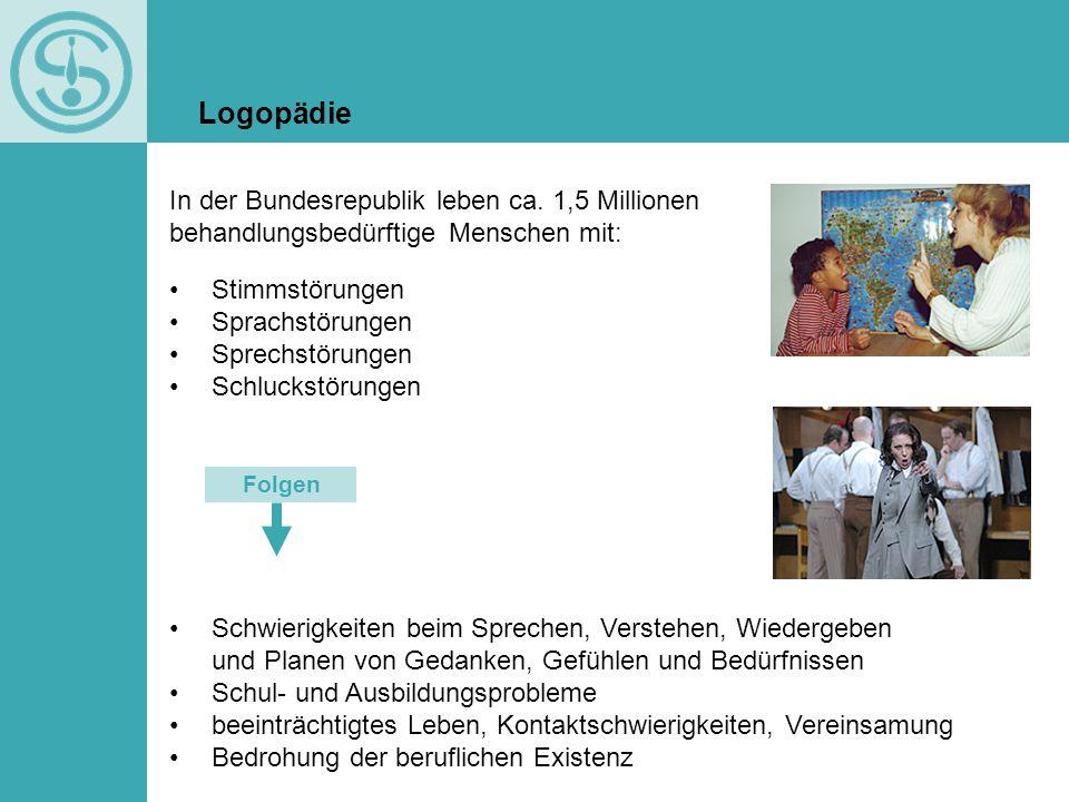 In der Bundesrepublik leben ca. 1,5 Millionen behandlungsbedürftige Menschen mit: Logopädie Folgen Stimmstörungen Sprachstörungen Sprechstörungen Schl