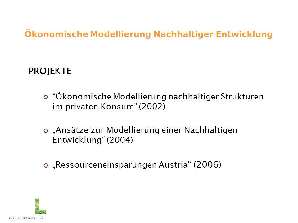 """Ökonomische Modellierung Nachhaltiger Entwicklung PROJEKTE Ökonomische Modellierung nachhaltiger Strukturen im privaten Konsum (2002) """"Ansätze zur Modellierung einer Nachhaltigen Entwicklung (2004) """"Ressourceneinsparungen Austria (2006)"""