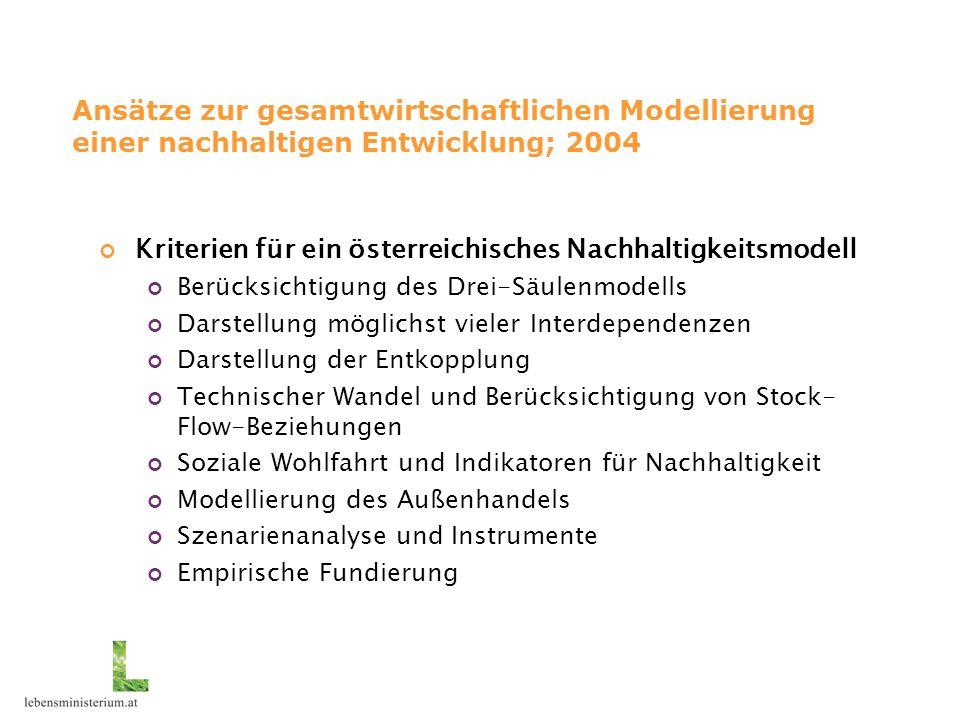 Ansätze zur gesamtwirtschaftlichen Modellierung einer nachhaltigen Entwicklung; 2004 Kriterien für ein österreichisches Nachhaltigkeitsmodell Berücksichtigung des Drei-Säulenmodells Darstellung möglichst vieler Interdependenzen Darstellung der Entkopplung Technischer Wandel und Berücksichtigung von Stock- Flow-Beziehungen Soziale Wohlfahrt und Indikatoren für Nachhaltigkeit Modellierung des Außenhandels Szenarienanalyse und Instrumente Empirische Fundierung