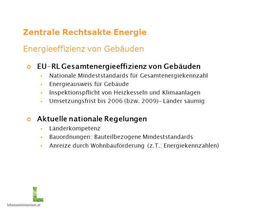 Zentrale Rechtsakte Energie EU-RL Gesamtenergieeffizienz von Gebäuden  Nationale Mindeststandards für Gesamtenergiekennzahl  Energieausweis für Gebäude  Inspektionspflicht von Heizkesseln und Klimaanlagen  Umsetzungsfrist bis 2006 (bzw.
