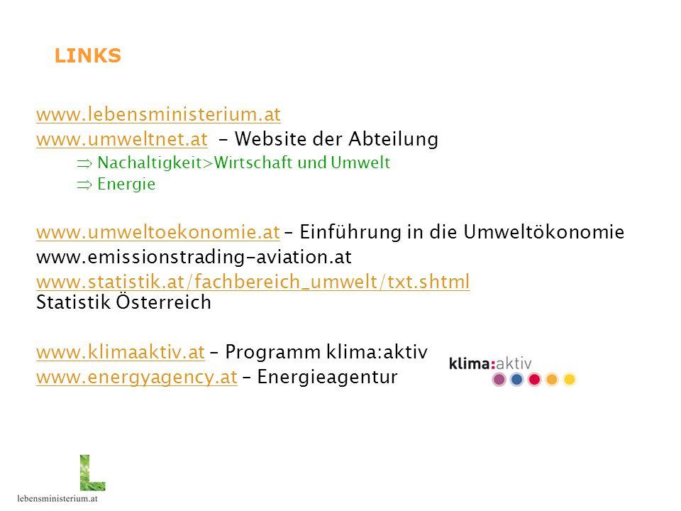 www.lebensministerium.at www.umweltnet.atwww.umweltnet.at - Website der Abteilung  Nachaltigkeit>Wirtschaft und Umwelt  Energie www.umweltoekonomie.atwww.umweltoekonomie.at – Einführung in die Umweltökonomie www.emissionstrading-aviation.at www.statistik.at/fachbereich_umwelt/txt.shtml www.statistik.at/fachbereich_umwelt/txt.shtml Statistik Österreich www.klimaaktiv.atwww.klimaaktiv.at – Programm klima:aktiv www.energyagency.atwww.energyagency.at – Energieagentur LINKS