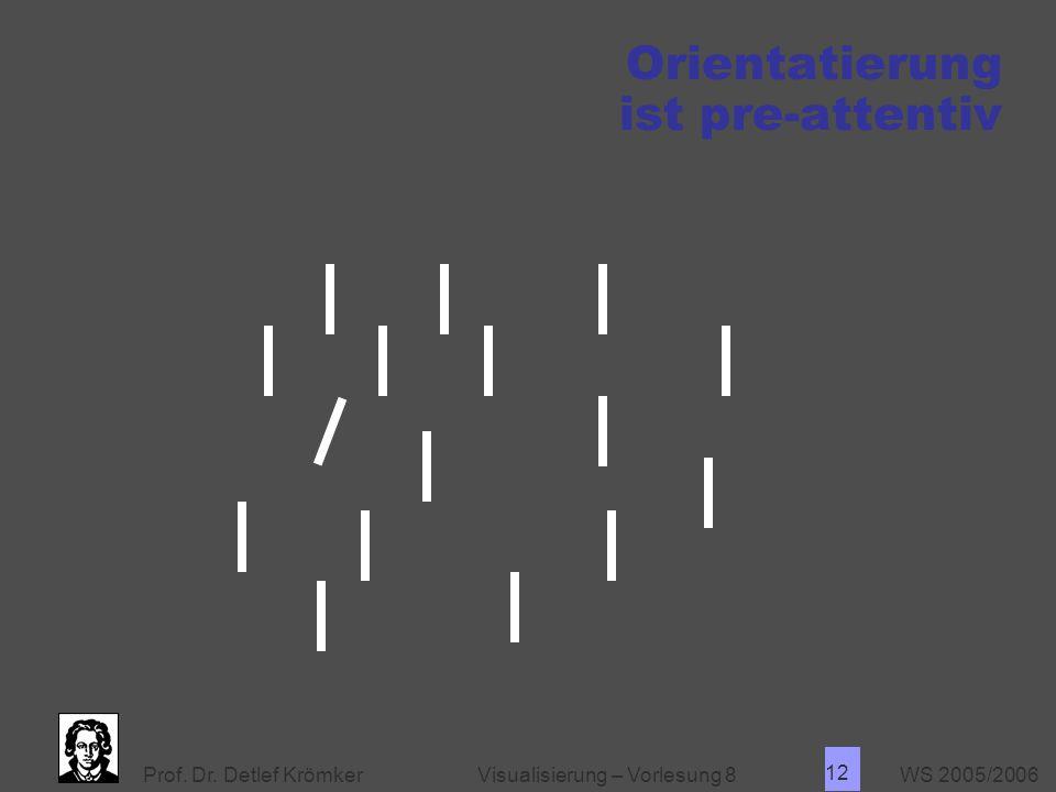 Prof. Dr. Detlef Krömker WS 2005/2006 11 Visualisierung – Vorlesung 8 Farbe ist pre-attentiv