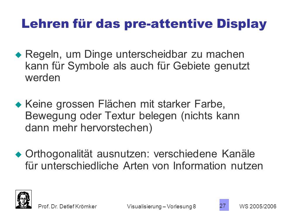 Prof. Dr. Detlef Krömker WS 2005/2006 26 Visualisierung – Vorlesung 8 Design von Symbolen