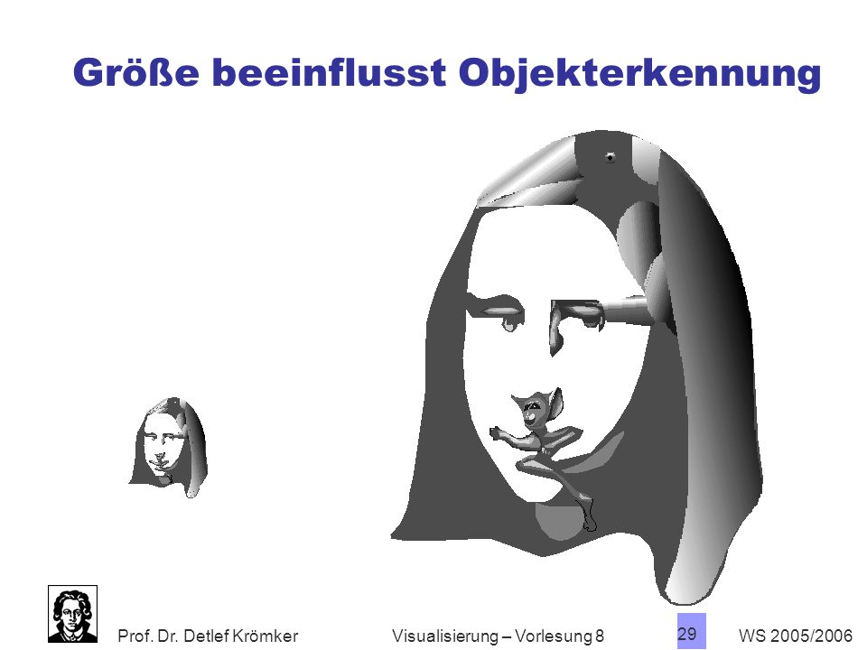 Prof. Dr. Detlef Krömker WS 2005/2006 28 Visualisierung – Vorlesung 8 Wahrnehmung von Objekten