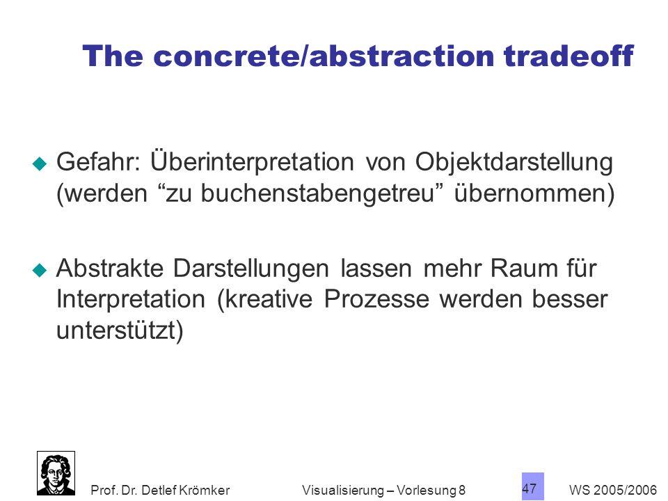 Prof. Dr. Detlef Krömker WS 2005/2006 46 Visualisierung – Vorlesung 8