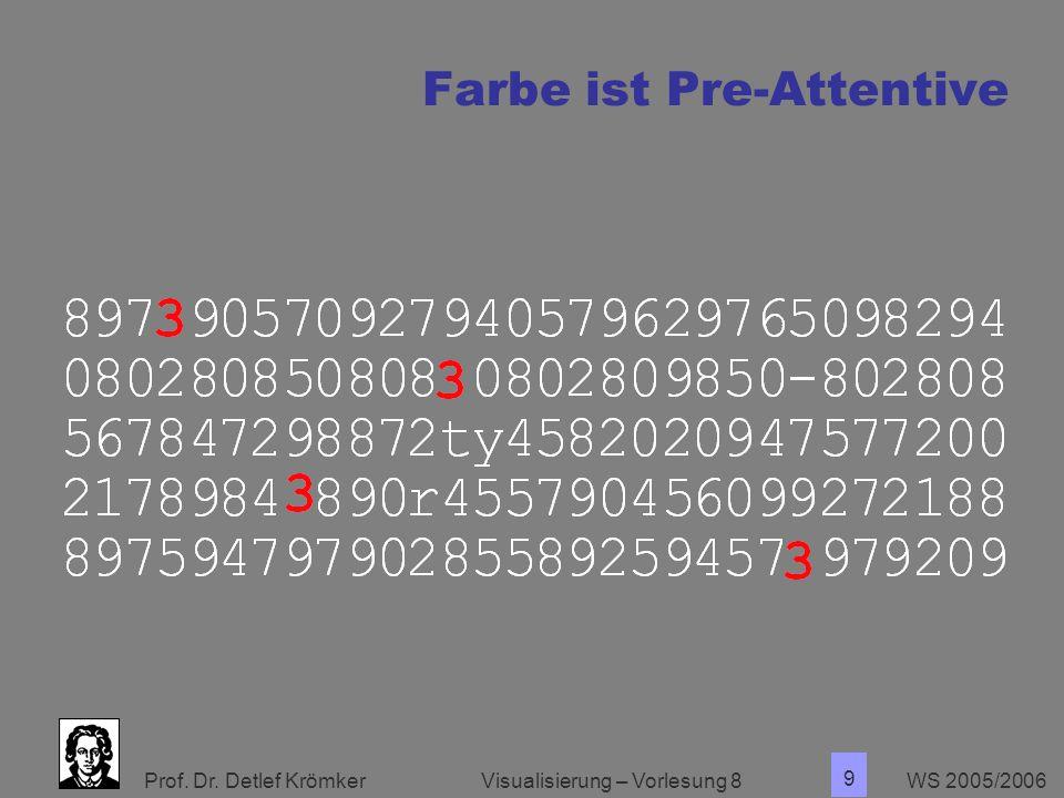 Prof. Dr. Detlef Krömker WS 2005/2006 8 Visualisierung – Vorlesung 8 Pre-Attentive Processing