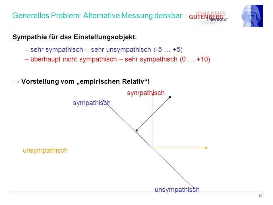 18 Generelles Problem: Alternative Messung denkbar Sympathie für das Einstellungsobjekt: – sehr sympathisch – sehr unsympathisch (-5 … +5) – überhaupt