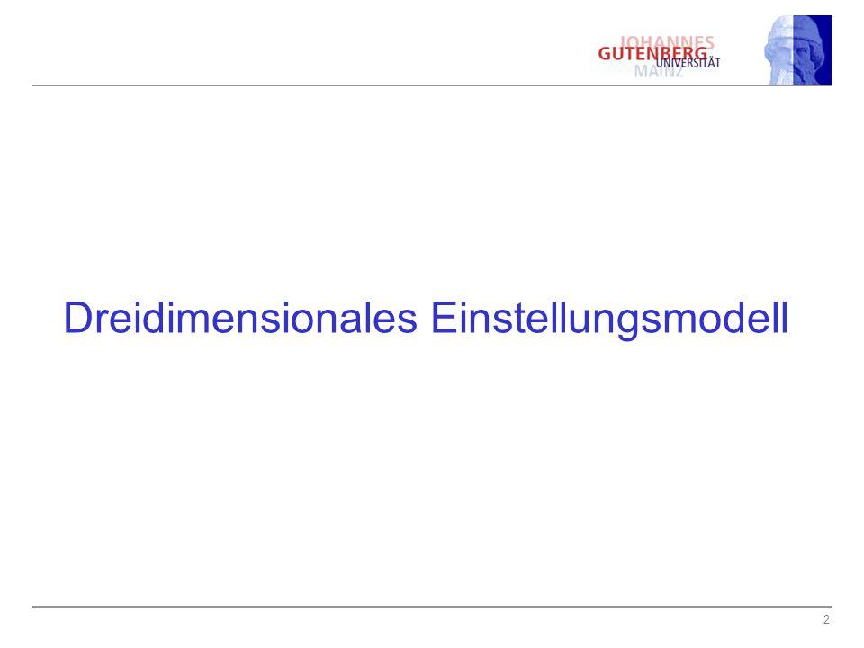 23 Faktorenanalyse für Gerhard Schröder EV: 1.088