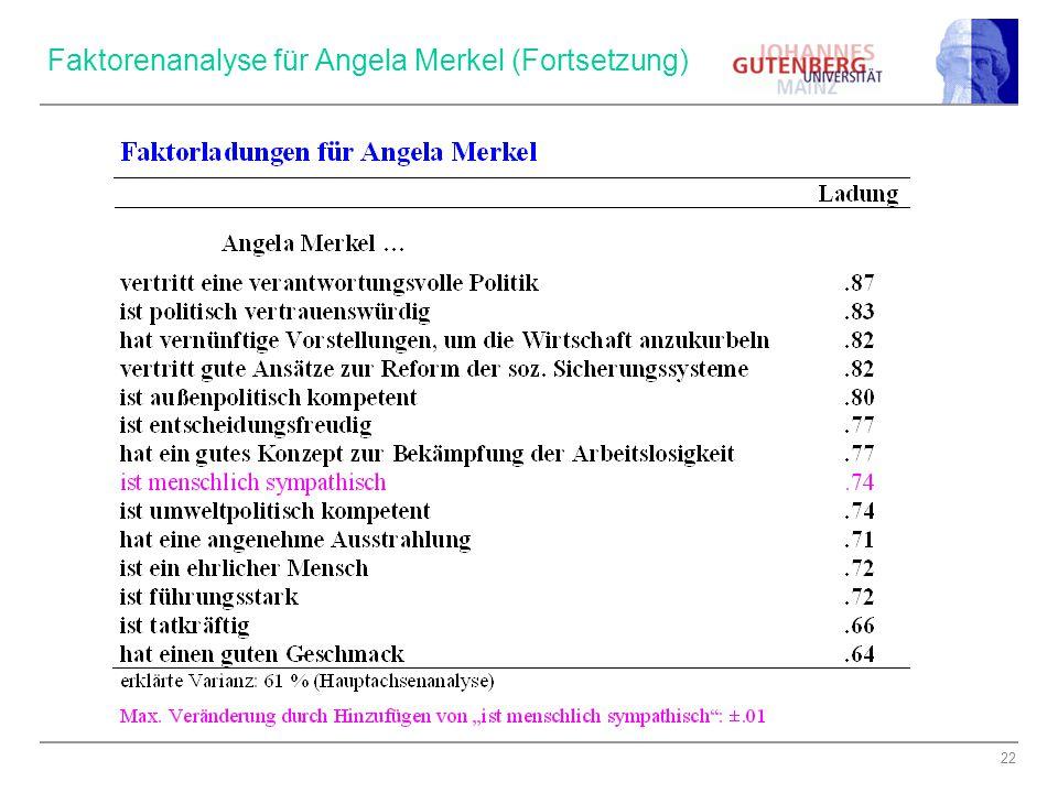 22 Faktorenanalyse für Angela Merkel (Fortsetzung)