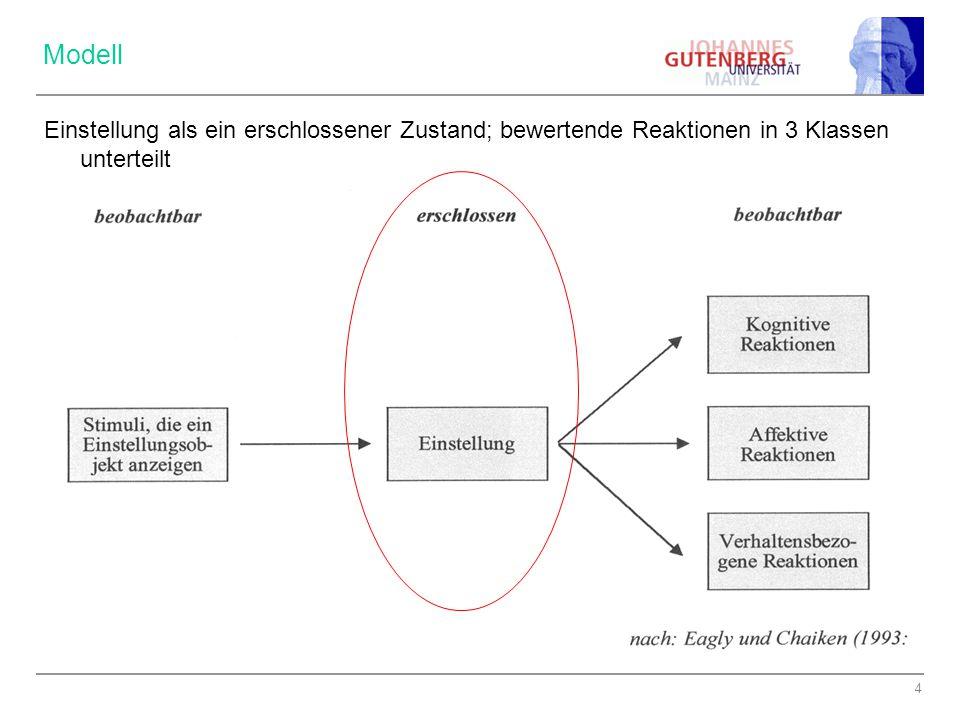 4 Modell Einstellung als ein erschlossener Zustand; bewertende Reaktionen in 3 Klassen unterteilt