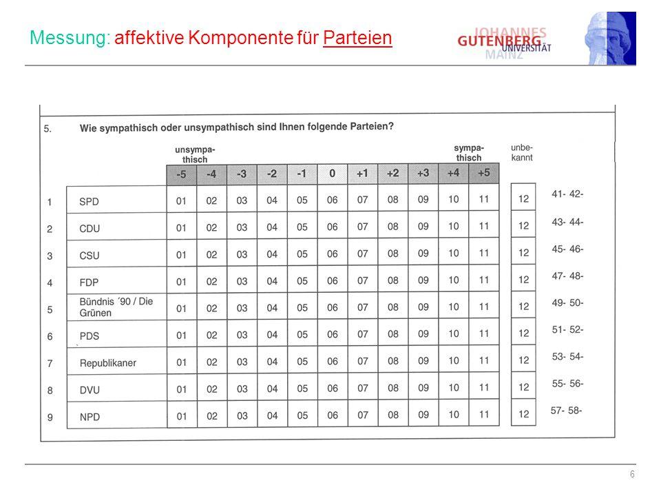 6 Messung: affektive Komponente für Parteien