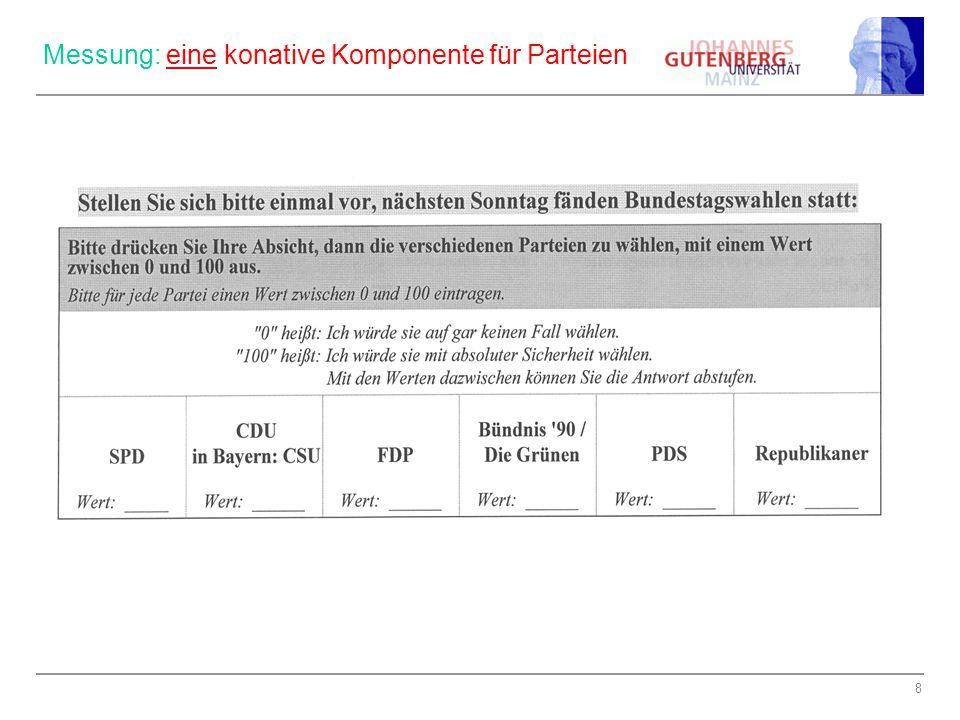 8 Messung: eine konative Komponente für Parteien